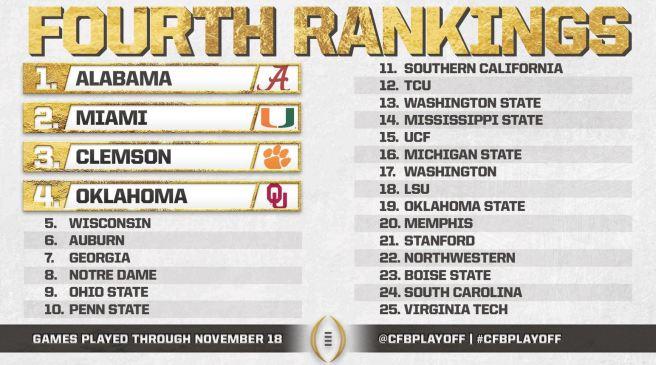 4th CFPlayoff rankings