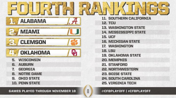 4th CFPlayoff rankings