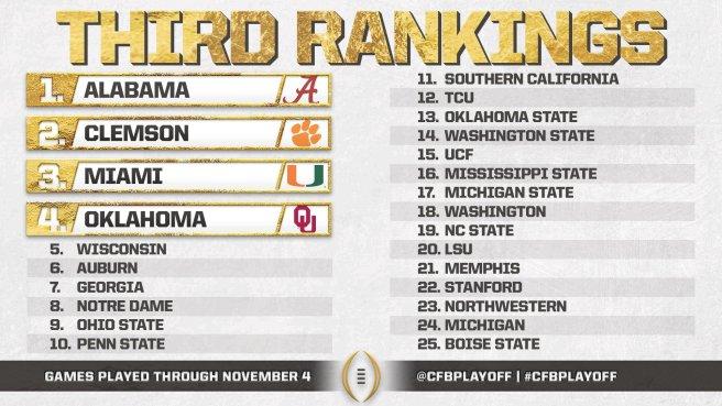 CFP Ranking 3