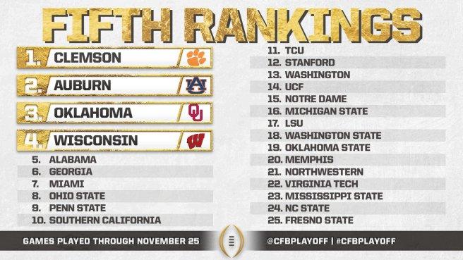 fifth rankings
